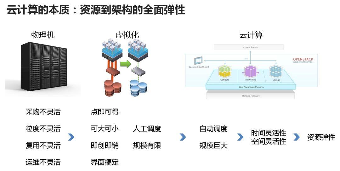 http://www.reviewcode.cn/bianchengyuyan/177464.html
