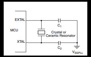 MC9S12XEP100系列微控制器的数据手册