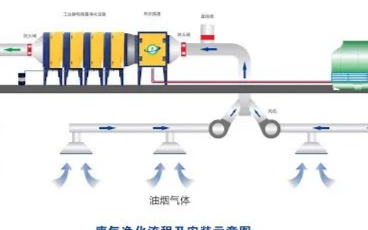 二氧化硫传感器在工业废气源监测中的应用