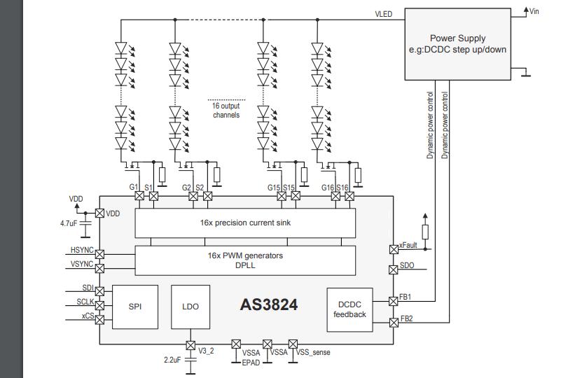 AS3824高精度LED控制器的数据手册免费下载