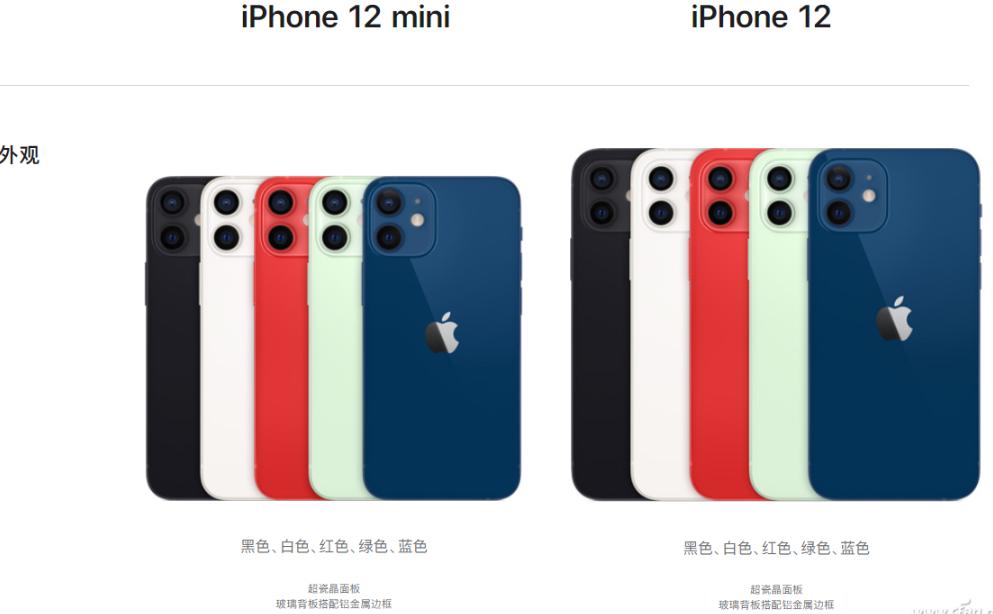 iPhone 12和Mate 40信息对比 你更...