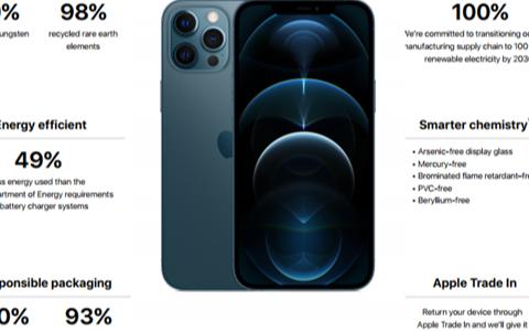 iPhone12系列不附贈耳機充電器:砸錢做環保,蘋果真不是摳門