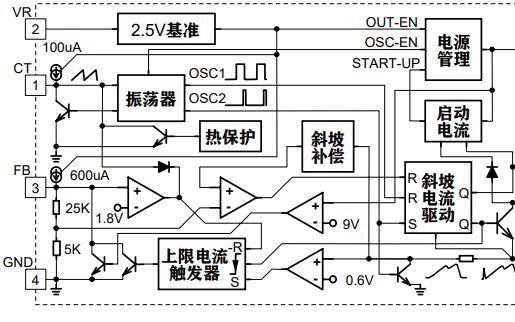TH201开关电源控制器芯片的数据手册免费下载