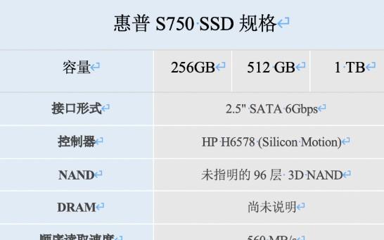 惠普发布S750 SSD