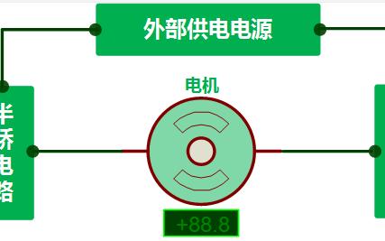 MOS在模拟电路上的应用 MOSFET组成的H桥驱动电路