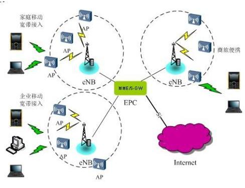 华为与ABB合作,将基于LTE的产品和技术集成到机器人和自动化方案