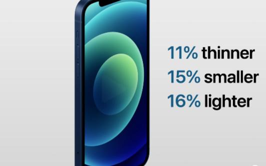 发布会上亮相的iPhone 12 Pro搭载了之...