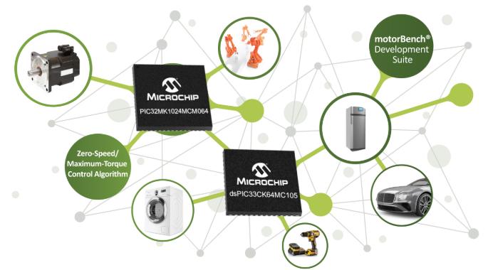 Microchip推出新器件和擴展設計生態系統,提升電機控制支持