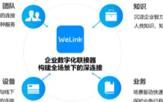 华为云WeLink通过中国赛西测试认证,稳定性和可靠性达到证明