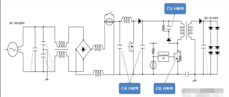 MLCC在LED照明领域的主要应用