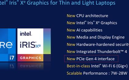 十一代酷睿工艺跃进:CPU、GPU、AI性能大提速