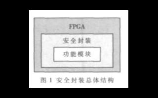 基于FPGA技術實現安全封裝雙向認證方案的設計