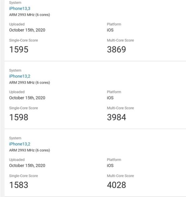 iPhone 12性能翻车?A14处理器跑分竟比...