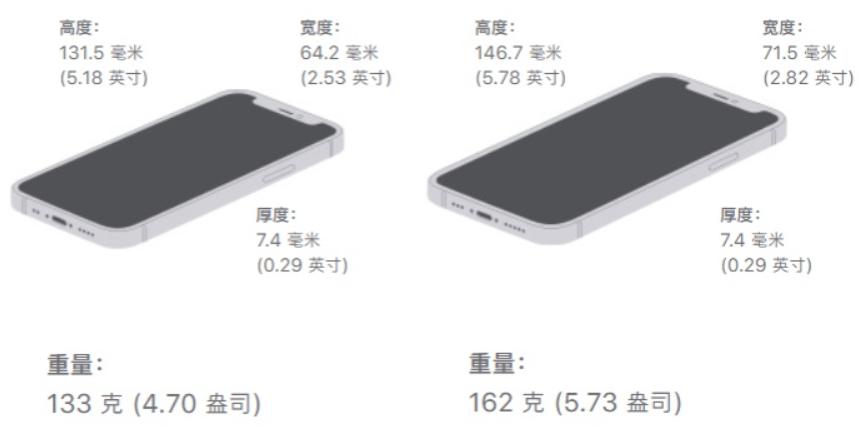 iPhone12背后不为人知的细节与秘密,是炒冷...