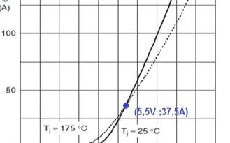 MOS替换方法及流程之零点tempoc