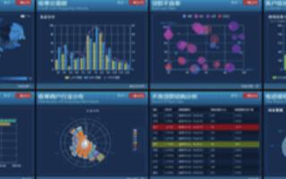 威创智慧城市中心可视化解决方案的应用分析