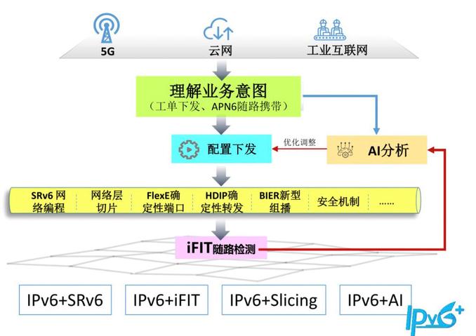 http://www.reviewcode.cn/yanfaguanli/177424.html