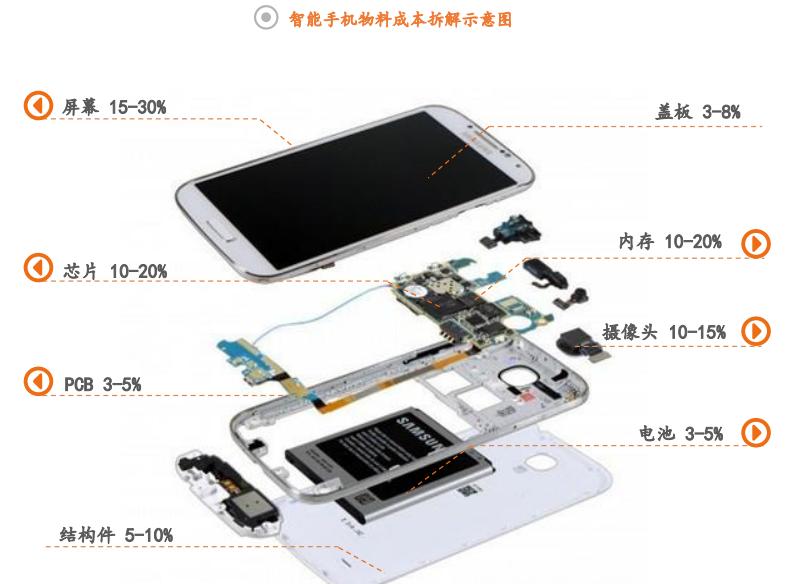 vivo IFEA 分离式镜头表明:智能手机镜头设计已达到百花齐放阶段