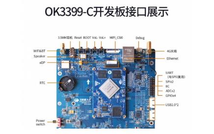 飞凌嵌入式OK3399-C开发板跑分体验