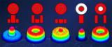 锐科激光已经实现了从20W至1000W脉冲光纤激光器