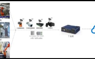 利用广和通无线通信模组打造5G 8K超高清质量检...