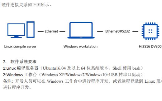 第2节《鸿蒙OS开发环境搭建》