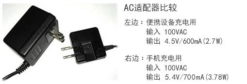 电源变压器方式和开关方式的优缺点