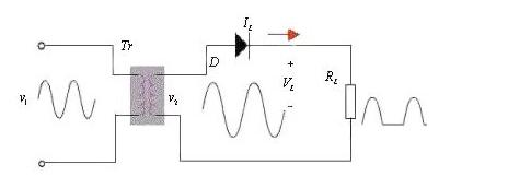 交流电和直流电的区别_交流变直流的四个过程