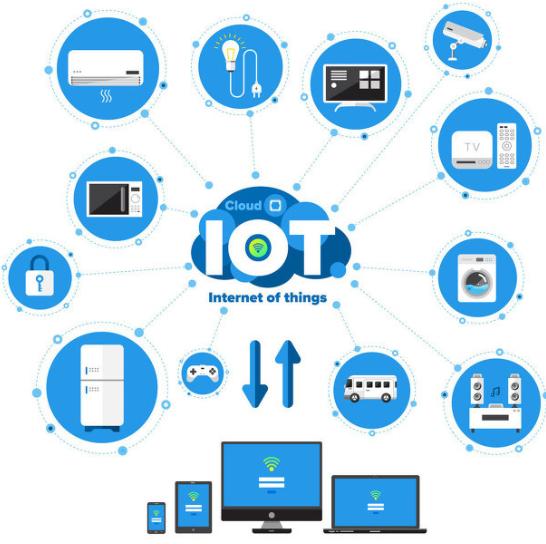 物聯網將成為改善數字營銷策略的重要機會
