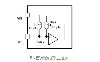 DCDC和LDO电源芯片的使能管脚EN的使用说明
