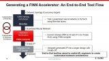 Xilinx为何重构 FINN?