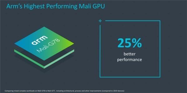 华为麒麟9000曝光:搭载24核Mail-G78 GPU