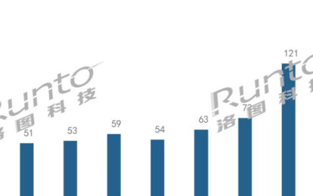 海信对外发布医疗超声产品HD60系列,运算能力较...