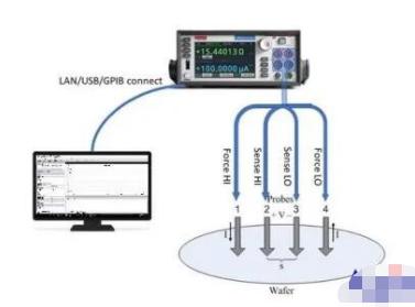 吉时利四探针法测试系统实现材料电阻率的测量