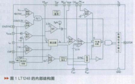 PFC控制芯片LT1248的功能特點及在在PFC整流電路中的應用