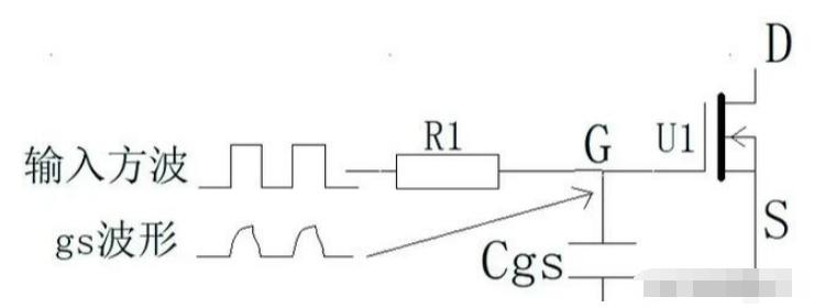 一文详解MOS管充放电原理
