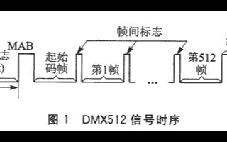 基于DMX512协议实现灯光控制的短距离无线通信系统的设计