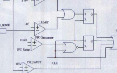 PFC控制器的架构、功能特点及应用分析