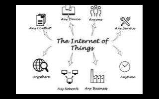 物联网不断发展,物联网的安全逐步受到重视