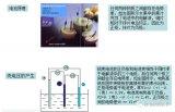 鋰離子電池腐蝕反應原因及分析