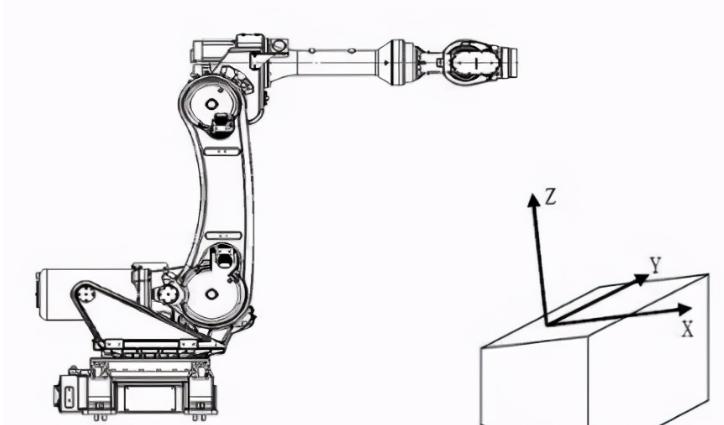 机器人MTBF值的评定方式