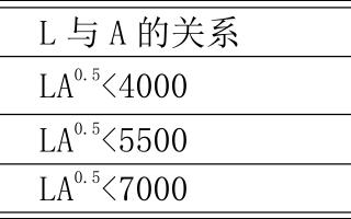 安徽省照明电器协会
