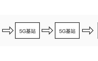 """5G并非""""一无是处"""",至少推动了""""全光城市""""的建设"""