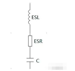 芯片供电引脚放104电容的原因