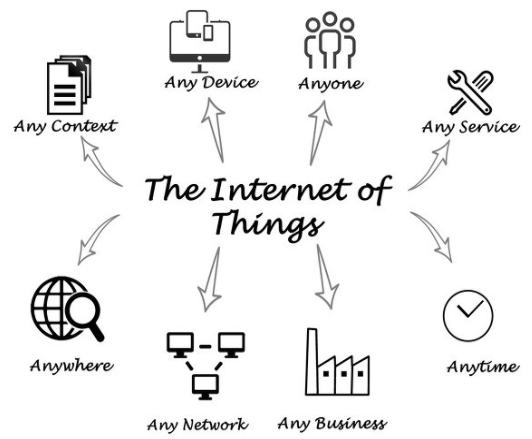 企业组织管理未来网络安全的五大优先事项