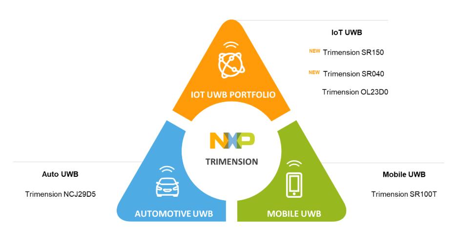 恩智浦通過全新傳感解決方案擴展旗下的安全超寬帶UWB產品組合,為新興物聯網用例提供支持