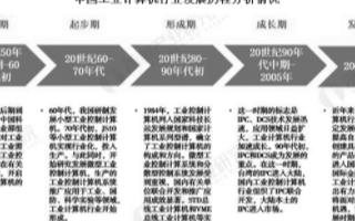 中国工业计算机市场发展前景广阔,去年市场规模达到94亿元