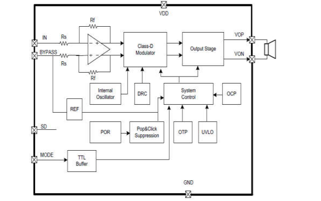 XA8873音频功率放大器的数据手册免费下载