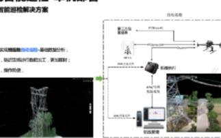 中国南方电网来访大疆,探讨无人机智能巡检实际应用