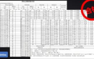 """经纬M300 RTK无人机倾斜摄影测量方案在""""房..."""